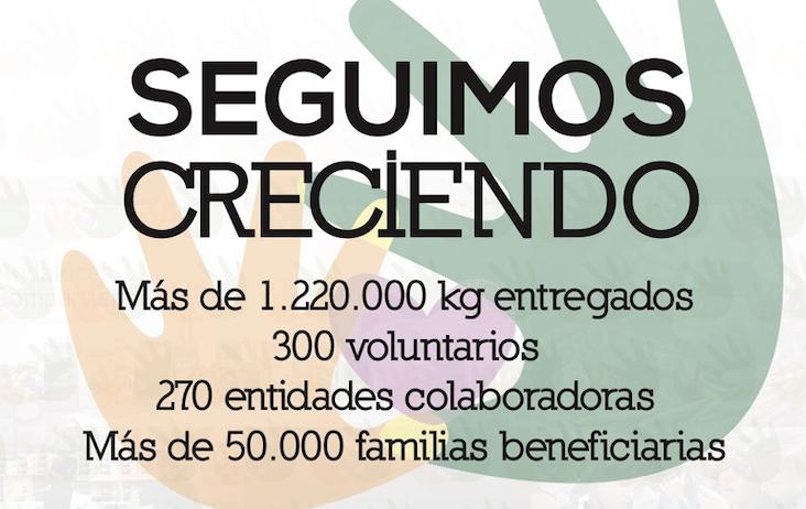 Andaluces Compartiendo celebra su segundo aniversario en la Fundación Cajasol